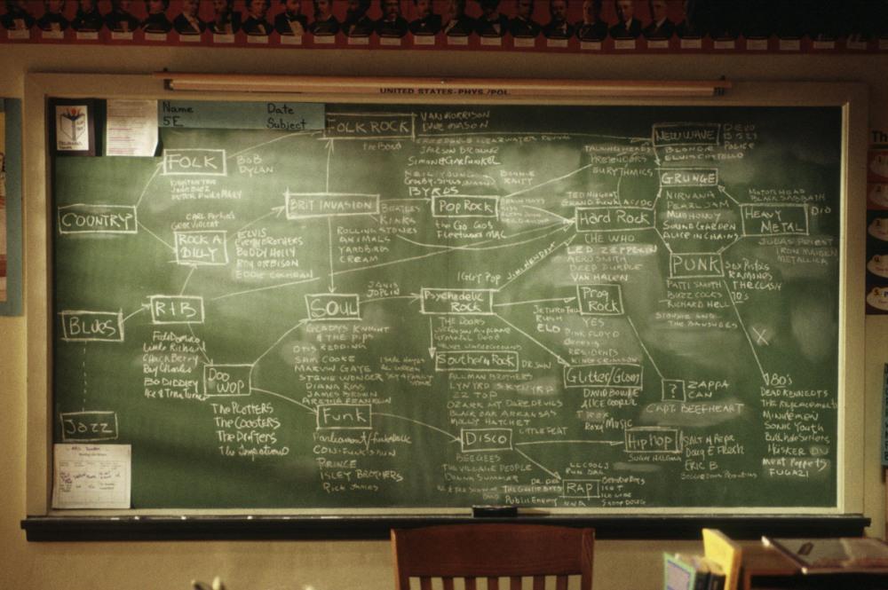 The Chalkboard Bandwagon (2/6)